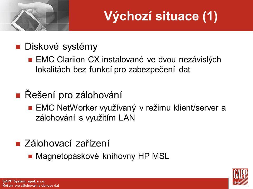 GAPP System, spol. s r.o. Řešení pro zálohování a obnovu dat Výchozí situace (2)