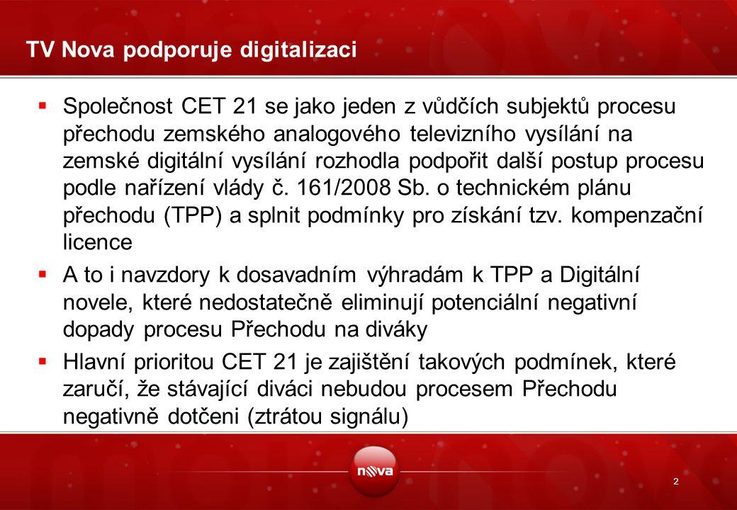 2 TV Nova podporuje digitalizaci  Společnost CET 21 se jako jeden z vůdčích subjektů procesu přechodu zemského analogového televizního vysílání na zemské digitální vysílání rozhodla podpořit další postup procesu podle nařízení vlády č.
