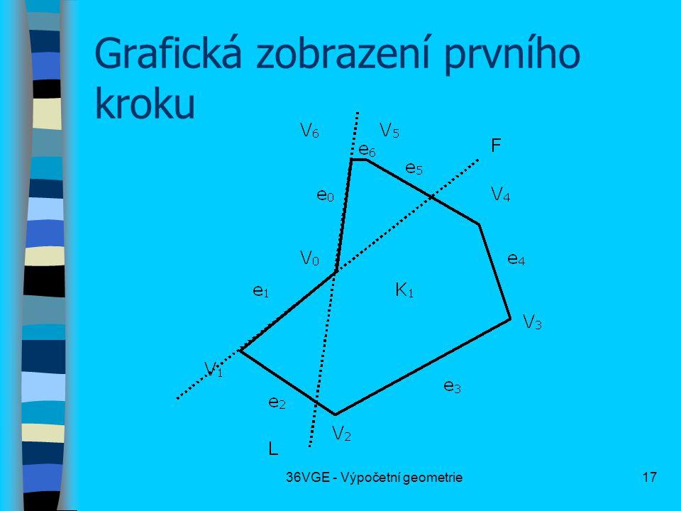 36VGE - Výpočetní geometrie17 Grafická zobrazení prvního kroku