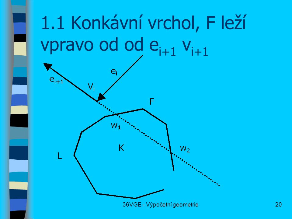 36VGE - Výpočetní geometrie20 1.1 Konkávní vrchol, F leží vpravo od od e i+1 v i+1