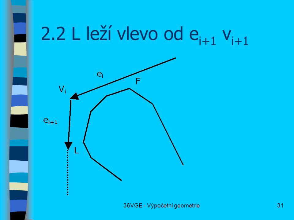 36VGE - Výpočetní geometrie31 2.2 L leží vlevo od e i+1 v i+1