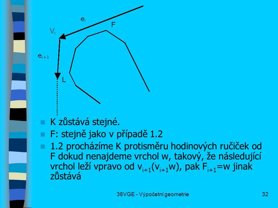 36VGE - Výpočetní geometrie32  K zůstává stejné.  F: stejně jako v případě 1.2  1.2 procházíme K protisměru hodinových ručiček od F dokud nenajdeme