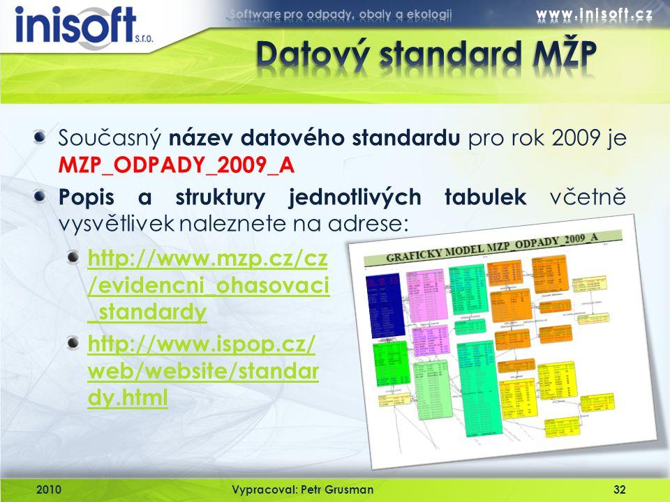 2010Vypracoval: Petr Grusman32 Současný název datového standardu pro rok 2009 je MZP_ODPADY_2009_A Popis a struktury jednotlivých tabulek včetně vysvě