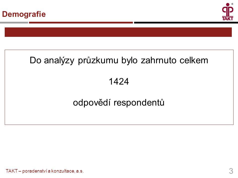 Do analýzy průzkumu bylo zahrnuto celkem 1424 odpovědí respondentů 3 TAKT – poradenství a konzultace, a.s.