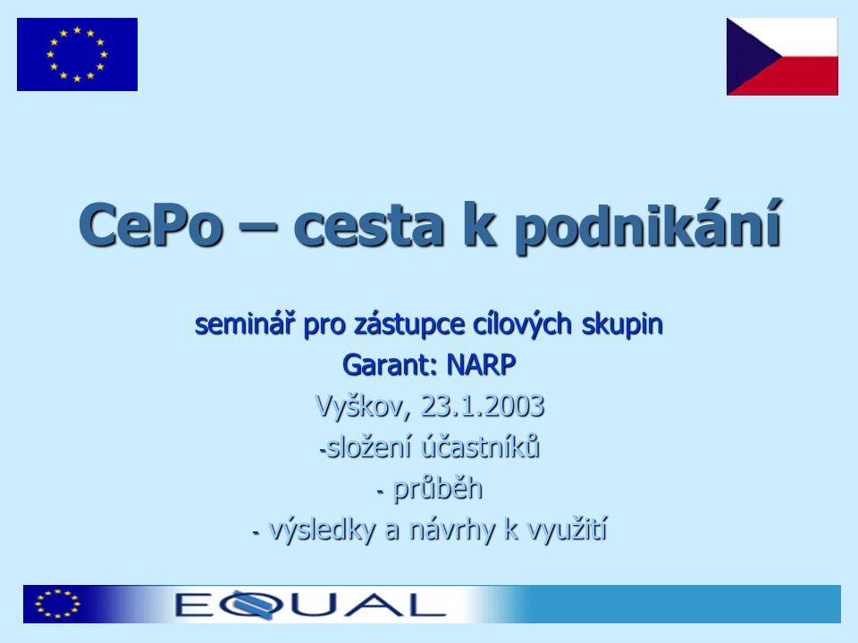 CePo – cesta k podnik ání seminář pro zástupce cílových skupin Garant: NARP Vyškov, 23.1.2003 - složení účastníků - průběh - výsledky a návrhy k využití