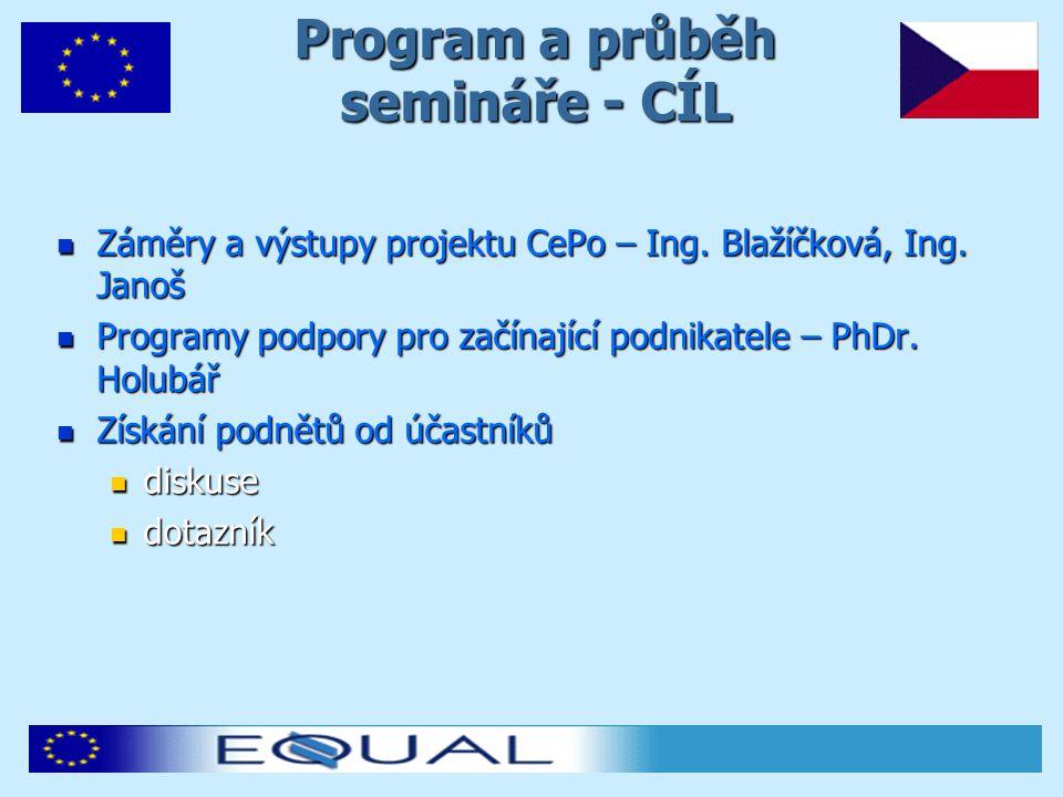 Program a průběh semináře - CÍL  Záměry a výstupy projektu CePo – Ing.