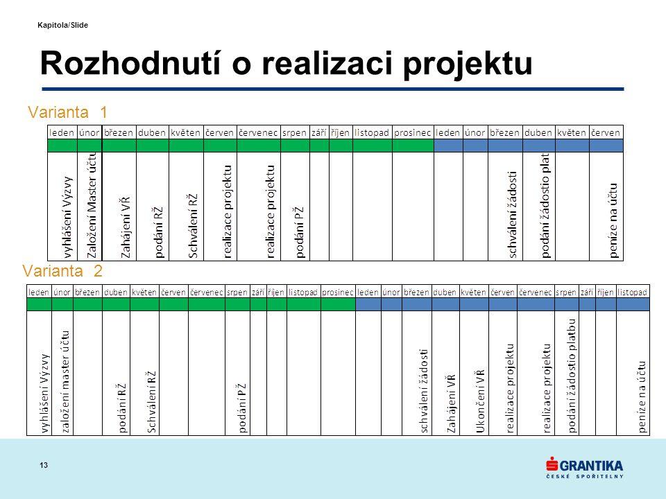 13 Kapitola/Slide Rozhodnutí o realizaci projektu Varianta 1 Varianta 2