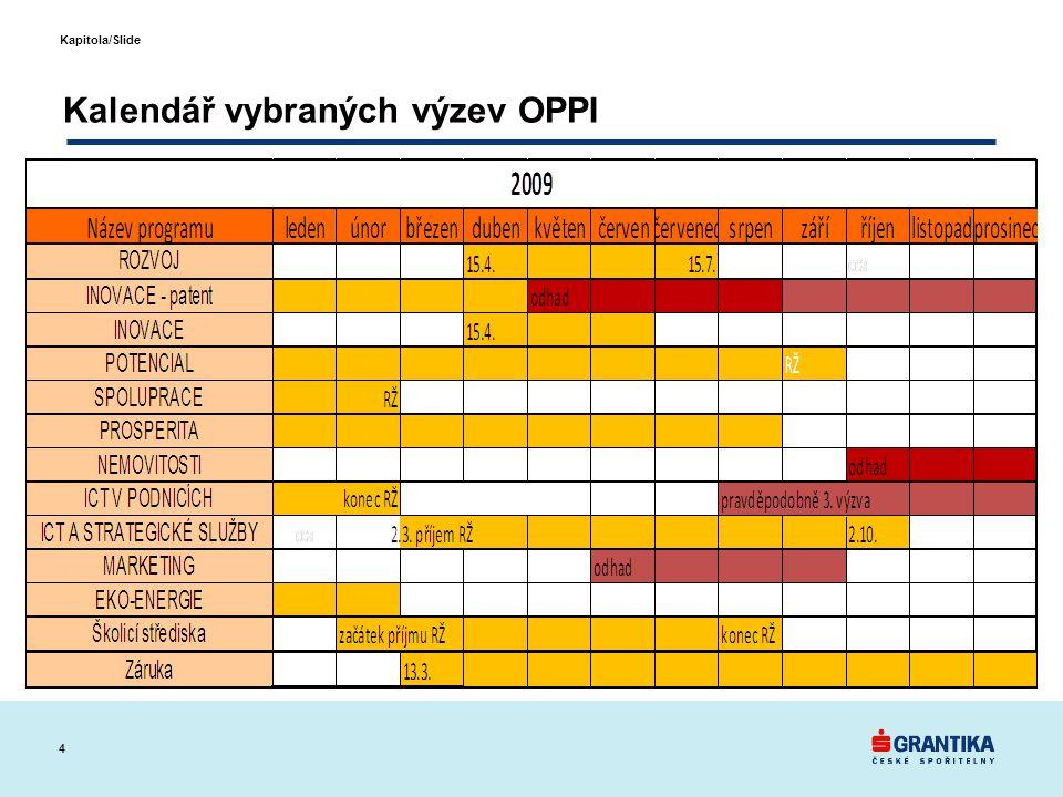 4 Kapitola/Slide Kalendář vybraných výzev OPPI