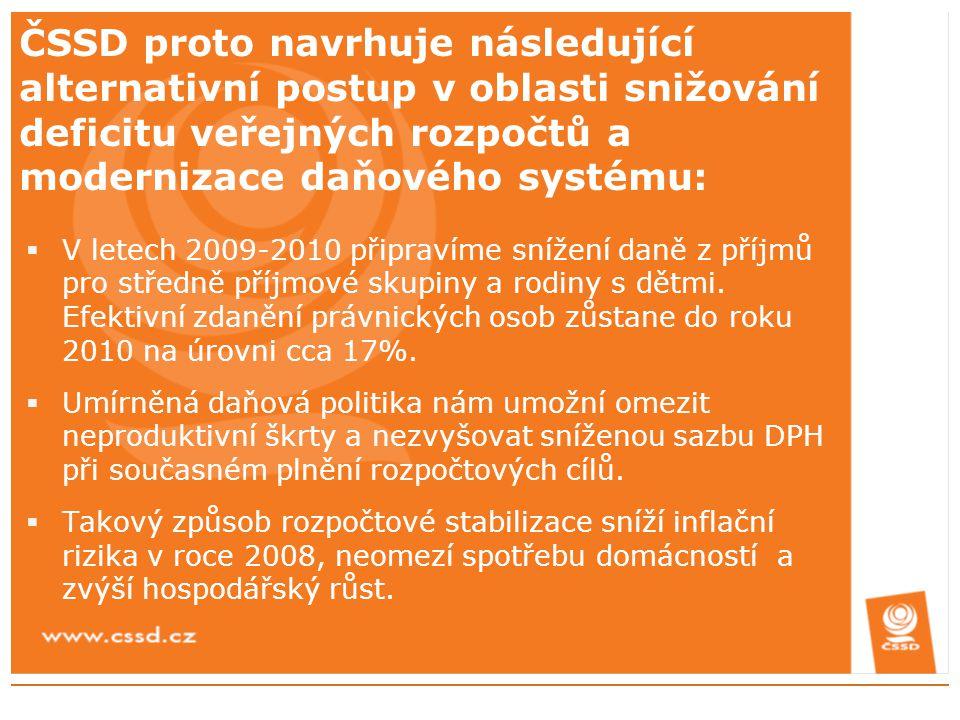 ČSSD proto navrhuje následující alternativní postup v oblasti snižování deficitu veřejných rozpočtů a modernizace daňového systému:  V letech 2009-20