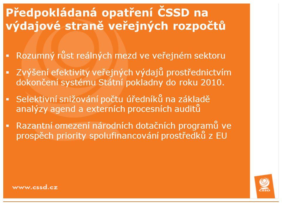Předpokládaná opatření ČSSD na výdajové straně veřejných rozpočtů  Rozumný růst reálných mezd ve veřejném sektoru  Zvýšení efektivity veřejných výda