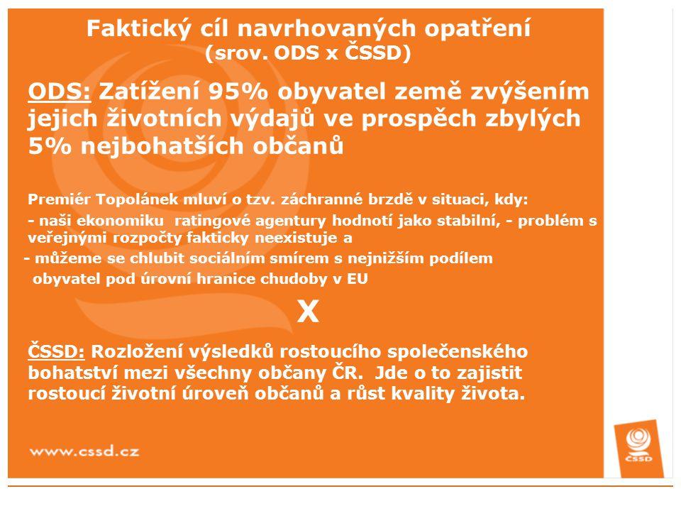 Faktický cíl navrhovaných opatření (srov. ODS x ČSSD) ODS: Zatížení 95% obyvatel země zvýšením jejich životních výdajů ve prospěch zbylých 5% nejbohat