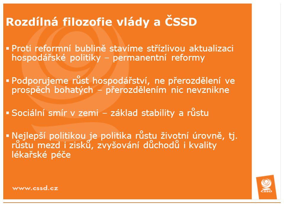 Rozdílná filozofie vlády a ČSSD  Proti reformní bublině stavíme střízlivou aktualizaci hospodářské politiky – permanentní reformy  Podporujeme růst