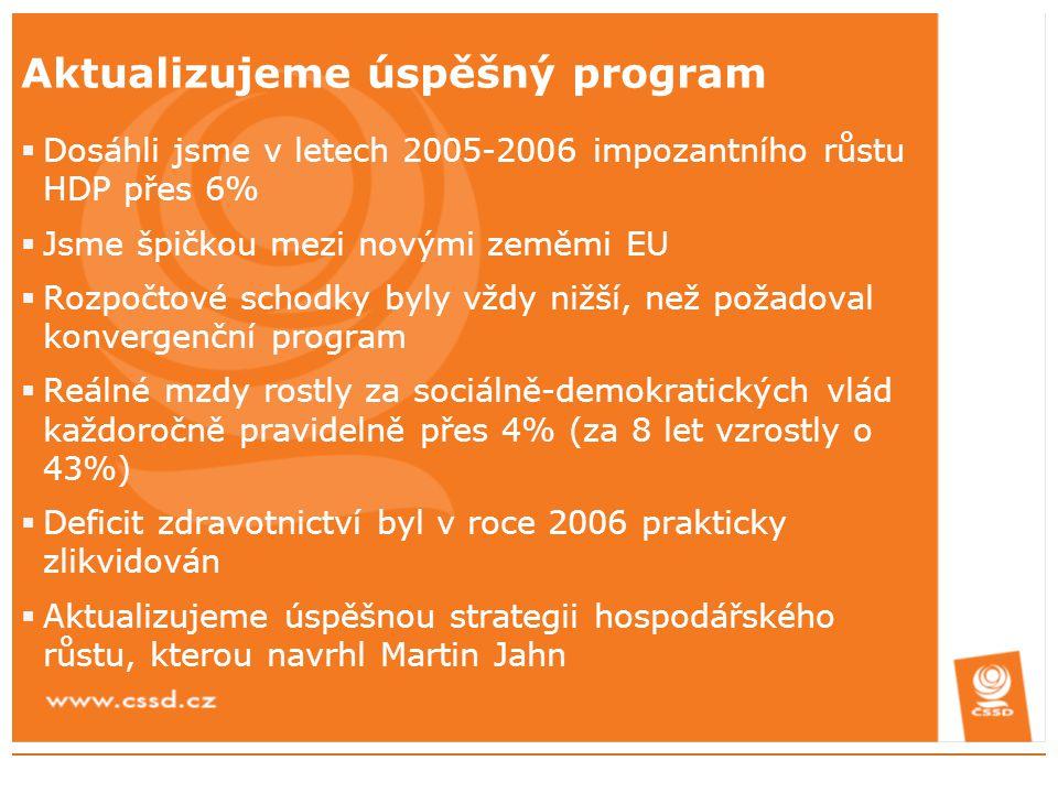 Aktualizujeme úspěšný program  Dosáhli jsme v letech 2005-2006 impozantního růstu HDP přes 6%  Jsme špičkou mezi novými zeměmi EU  Rozpočtové schod