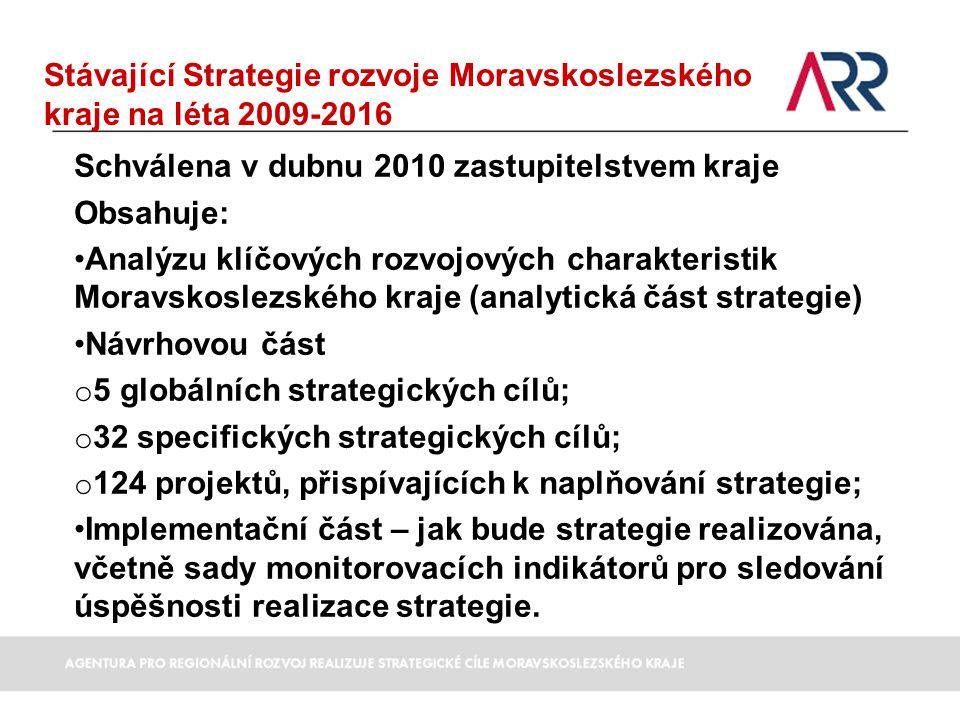 Co je ve Strategii nového Došlo k jedné úpravě v úrovni globálních strategických cílů Byly navrženy nové specifické cíle, případně upraveny ty stávající, a to nejen jejich názvy, ale také popis toho, čeho chce kraj ve spolupráci s partnery dosáhnout a co v rámci nich bude podporovat Byly navrženy nové projekty, které přispějí k naplňování cílů Strategie Byly navrženy monitorovací indikátory u každého specifického cíle