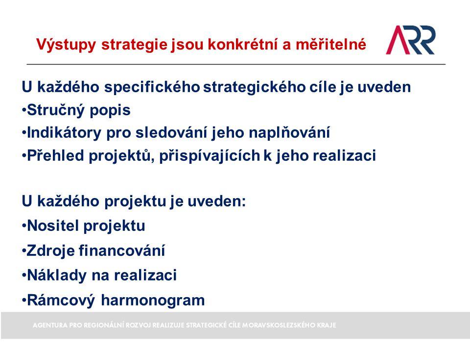 U každého specifického strategického cíle je uveden •Stručný popis •Indikátory pro sledování jeho naplňování •Přehled projektů, přispívajících k jeho realizaci U každého projektu je uveden: •Nositel projektu •Zdroje financování •Náklady na realizaci •Rámcový harmonogram Výstupy strategie jsou konkrétní a měřitelné