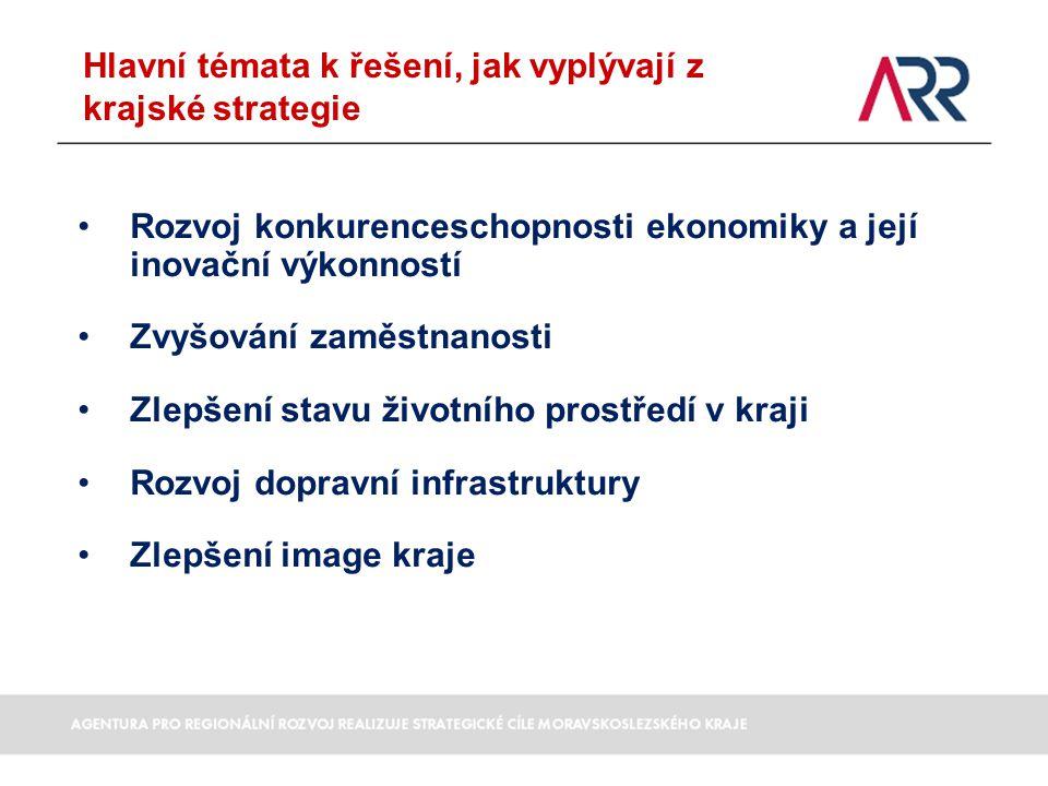 Rozvoj konkurenceschopnosti ekonomiky a její inovační výkonnosti - jak jsme na tom