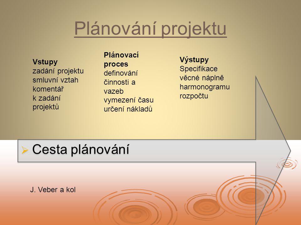 Plánování projektu   Cesta plánování Vstupy zadání projektu smluvní vztah komentář k zadání projektů Plánovací proces definování činnosti a vazeb vymezení času určení nákladů Výstupy Specifikace věcné náplně harmonogramu rozpočtu J.