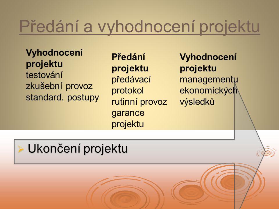 Předání a vyhodnocení projektu   Ukončení projektu Vyhodnocení projektu testování zkušební provoz standard.