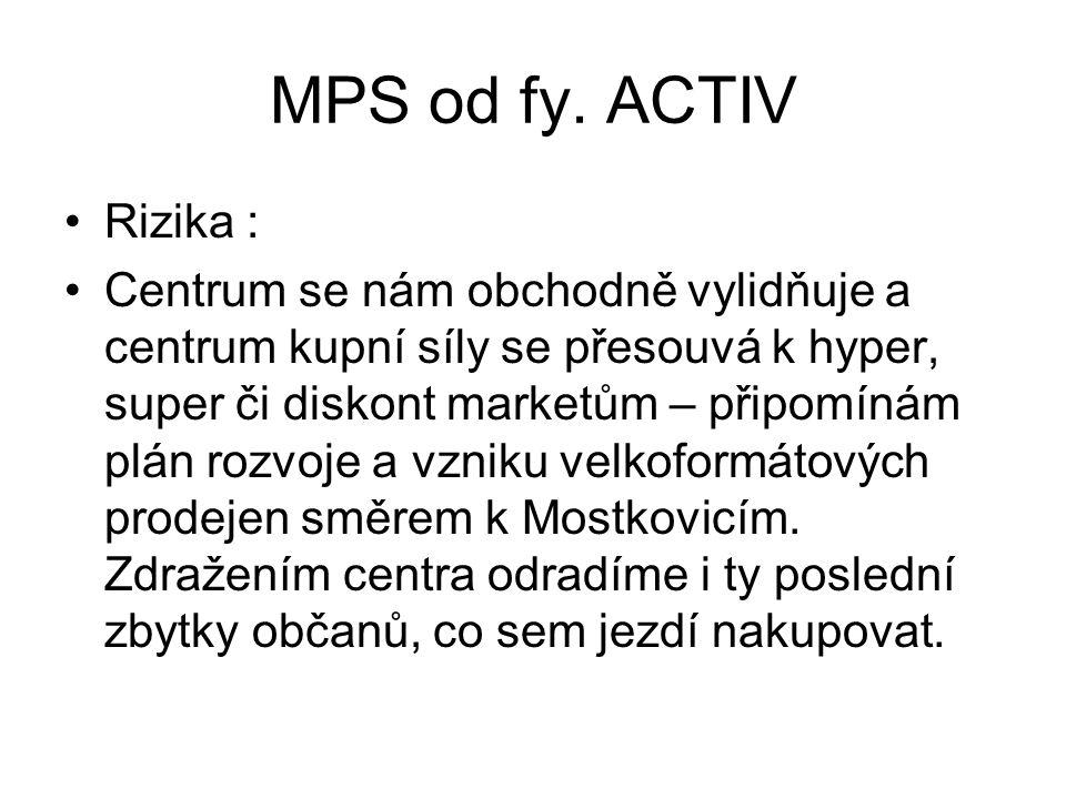 MPS od fy. ACTIV •Rizika : •Centrum se nám obchodně vylidňuje a centrum kupní síly se přesouvá k hyper, super či diskont marketům – připomínám plán ro