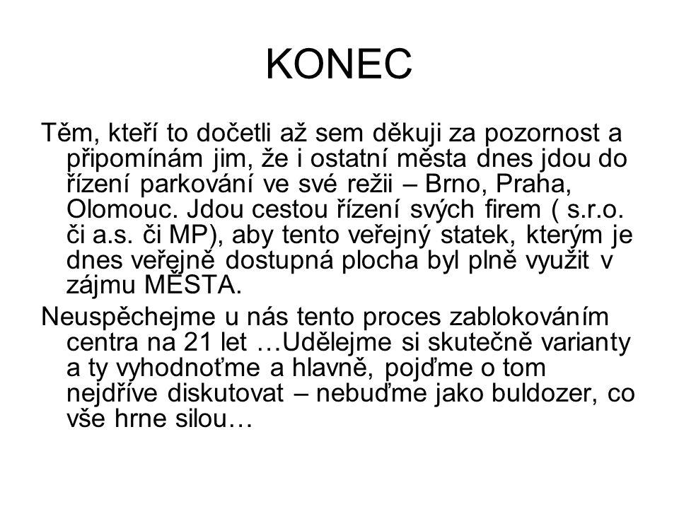KONEC Těm, kteří to dočetli až sem děkuji za pozornost a připomínám jim, že i ostatní města dnes jdou do řízení parkování ve své režii – Brno, Praha, Olomouc.