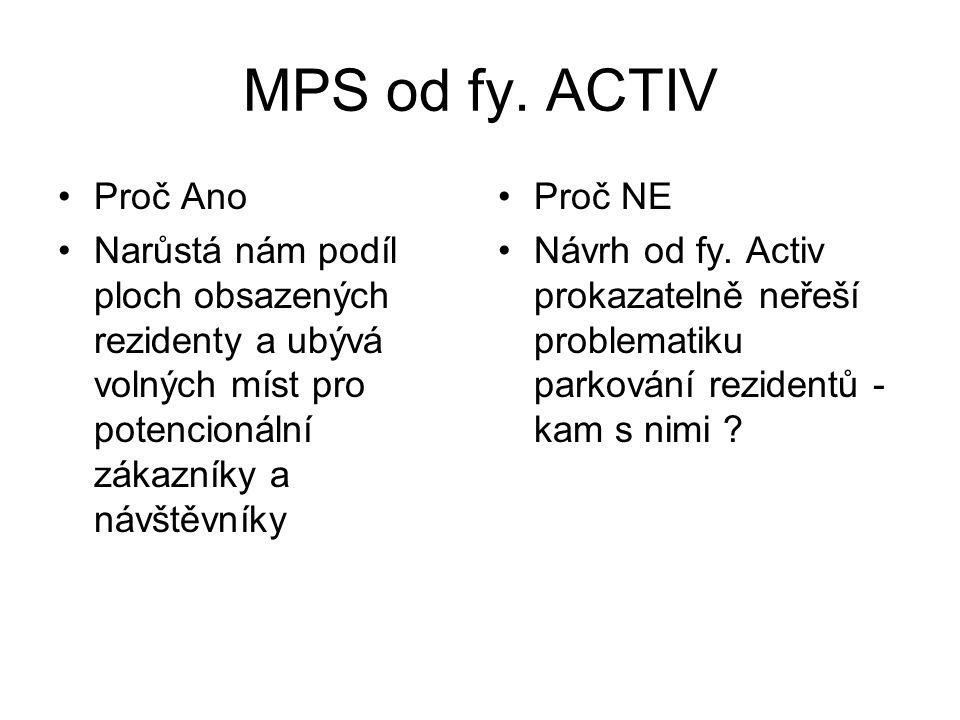 MPS od fy. ACTIV •Proč Ano •Narůstá nám podíl ploch obsazených rezidenty a ubývá volných míst pro potencionální zákazníky a návštěvníky •Proč NE •Návr