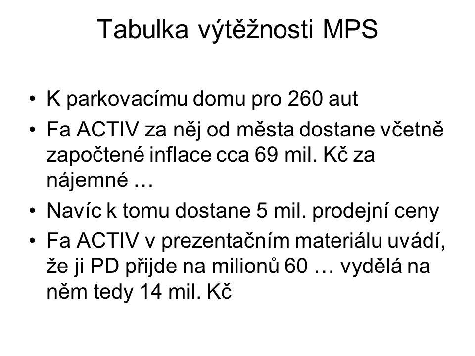 Tabulka výtěžnosti MPS •K parkovacímu domu pro 260 aut •Fa ACTIV za něj od města dostane včetně započtené inflace cca 69 mil.