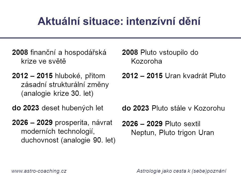 www.astro-coaching.cz Astrologie jako cesta k (sebe)poznání Aktuální situace: intenzívní dění 2008 finanční a hospodářská krize ve světě 2012 – 2015 h