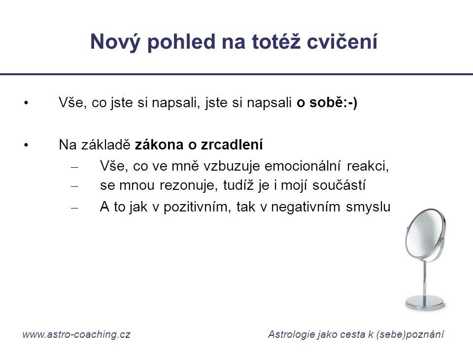 www.astro-coaching.cz Astrologie jako cesta k (sebe)poznání Nový pohled na totéž cvičení • Vše, co jste si napsali, jste si napsali o sobě:-) • Na zák