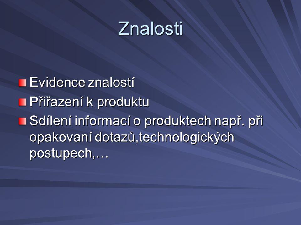 Znalosti Evidence znalostí Přiřazení k produktu Sdílení informací o produktech např. při opakovaní dotazů,technologických postupech,…