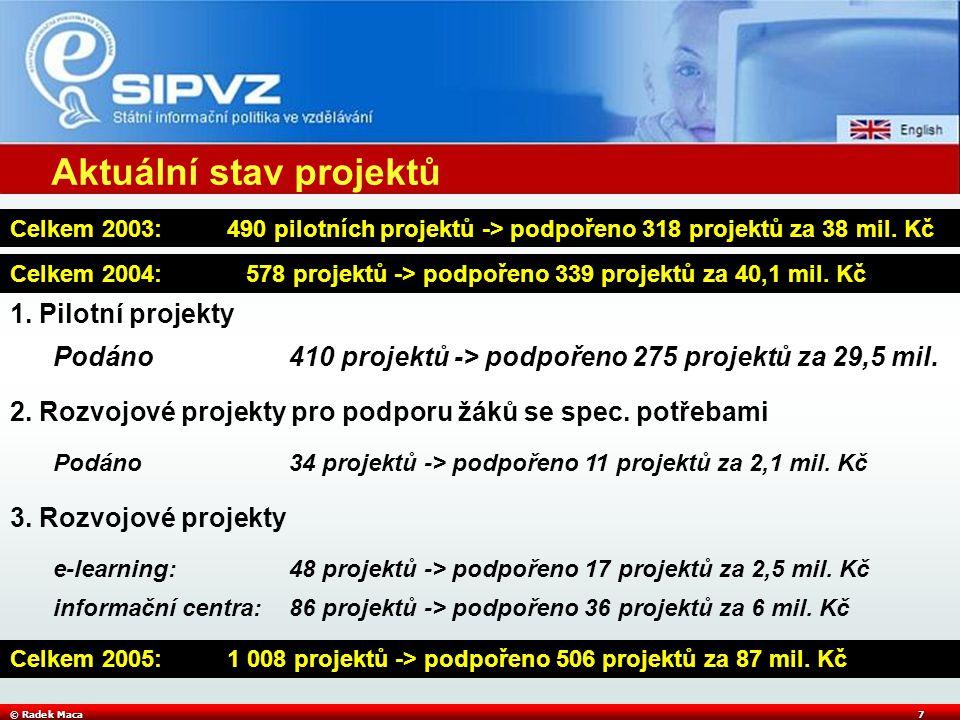 © Radek Maca7 Aktuální stav projektů 1. Pilotní projekty Podáno 410 projektů -> podpořeno 275 projektů za 29,5 mil. 2. Rozvojové projekty pro podporu