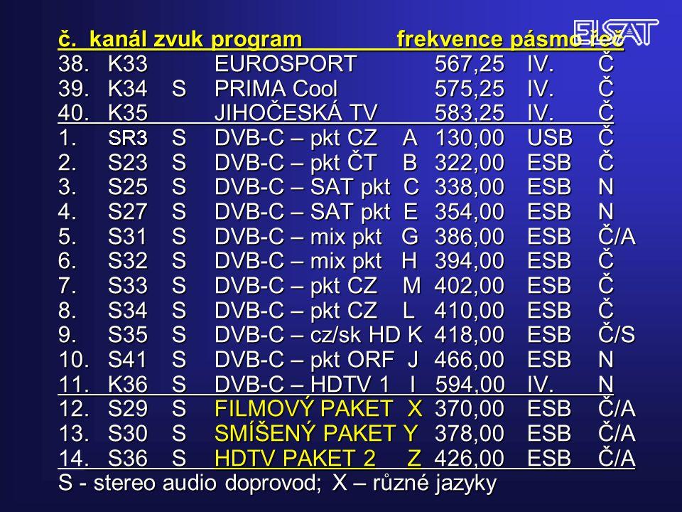 č. kanál zvuk program frekvence pásmo řeč 38.K33EUROSPORT 567,25IV.Č 39.K34SPRIMA Cool575,25IV.Č 40.K35JIHOČESKÁ TV583,25IV.Č 1. SR3 SDVB-C – pkt CZ A
