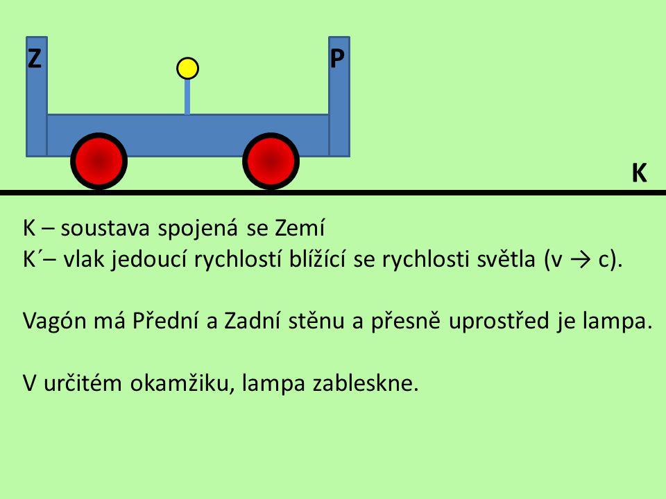 K – soustava spojená se Zemí K´– vlak jedoucí rychlostí blížící se rychlosti světla (v → c). Vagón má Přední a Zadní stěnu a přesně uprostřed je lampa