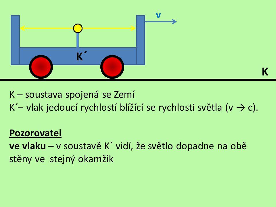 K – soustava spojená se Zemí K´– vlak jedoucí rychlostí blížící se rychlosti světla (v → c). Pozorovatel ve vlaku – v soustavě K´ vidí, že světlo dopa
