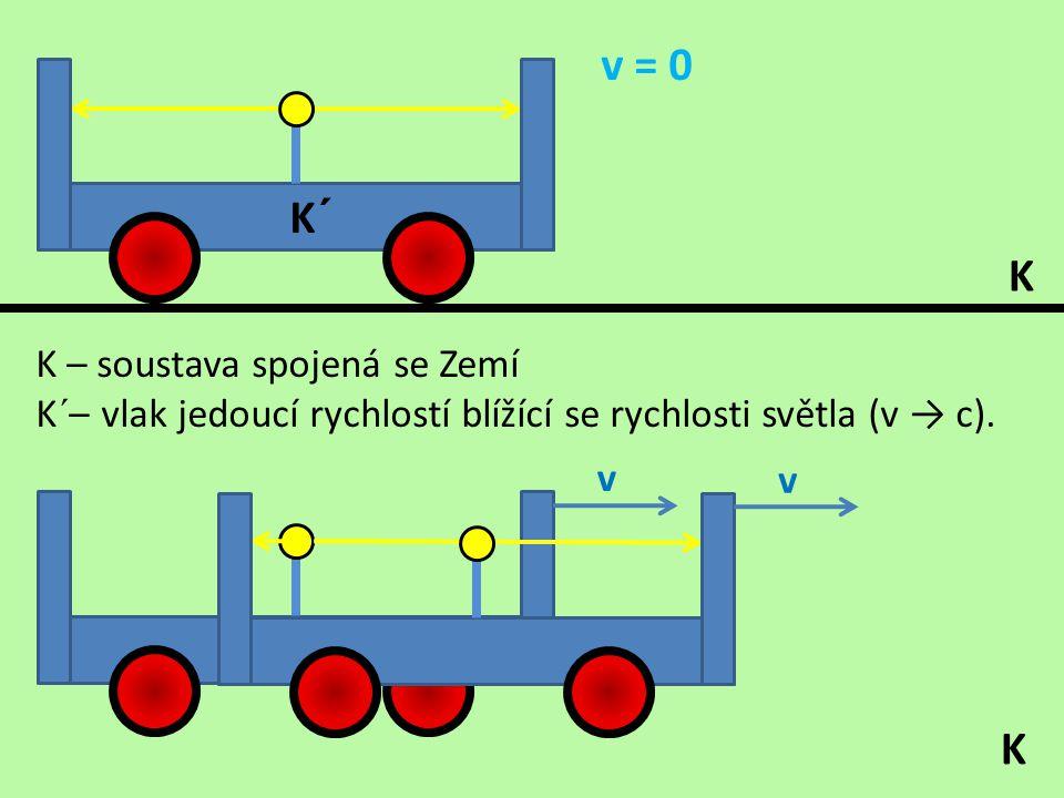 K – soustava spojená se Zemí K´– vlak jedoucí rychlostí blížící se rychlosti světla (v → c). K K´ K v = 0 v v