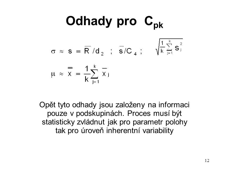 12 Odhady pro C pk Opět tyto odhady jsou založeny na informaci pouze v podskupinách.
