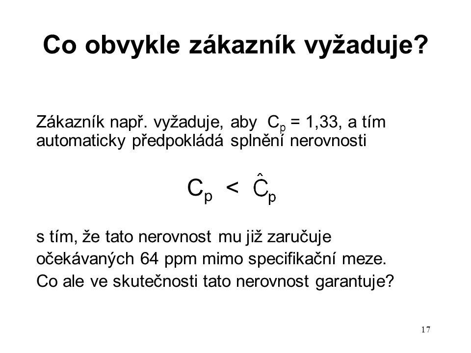 17 Co obvykle zákazník vyžaduje? Zákazník např. vyžaduje, aby C p = 1,33, a tím automaticky předpokládá splnění nerovnosti C p < s tím, že tato nerovn