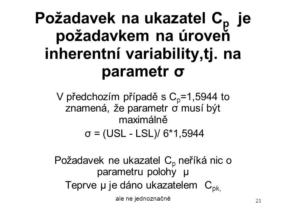 21 Požadavek na ukazatel C p je požadavkem na úroveň inherentní variability,tj. na parametr σ V předchozím případě s C p =1,5944 to znamená, že parame