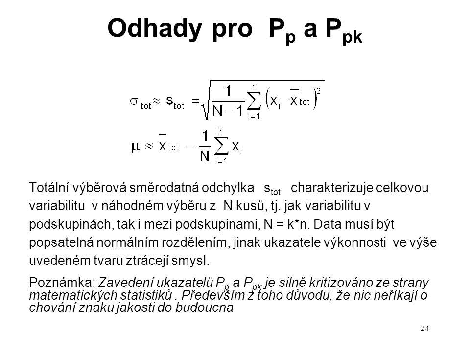 24 Odhady pro P p a P pk Totální výběrová směrodatná odchylka s tot charakterizuje celkovou variabilitu v náhodném výběru z N kusů, tj. jak variabilit