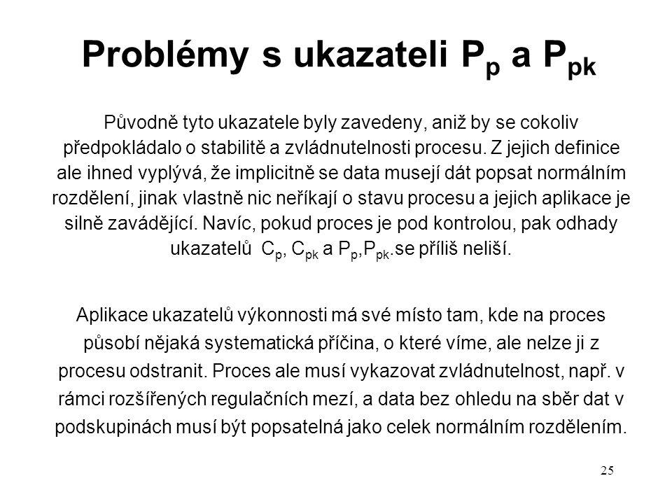 25 Problémy s ukazateli P p a P pk Původně tyto ukazatele byly zavedeny, aniž by se cokoliv předpokládalo o stabilitě a zvládnutelnosti procesu. Z jej