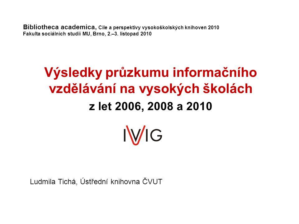 Bibliotheca academica, Cíle a perspektivy vysokoškolských knihoven 2010 Fakulta sociálních studií MU, Brno, 2.–3. listopad 2010 Výsledky průzkumu info