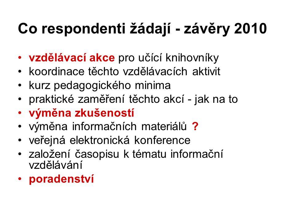 Co respondenti žádají - závěry 2010 •vzdělávací akce pro učící knihovníky •koordinace těchto vzdělávacích aktivit •kurz pedagogického minima •praktick