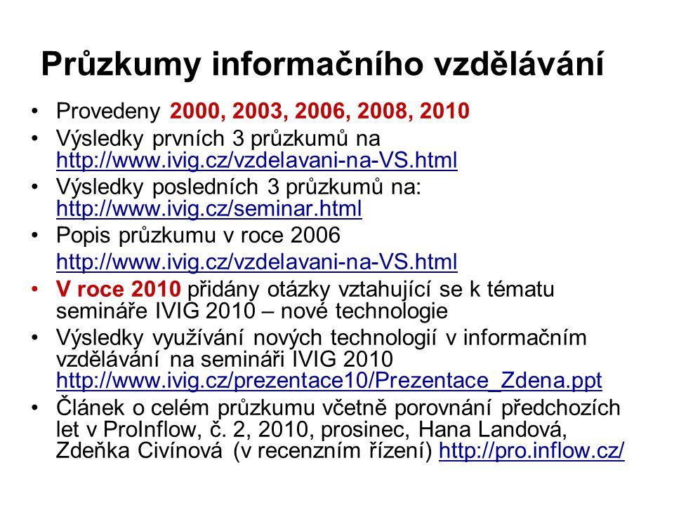 Průzkumy informačního vzdělávání •Provedeny 2000, 2003, 2006, 2008, 2010 •Výsledky prvních 3 průzkumů na http://www.ivig.cz/vzdelavani-na-VS.html http://www.ivig.cz/vzdelavani-na-VS.html •Výsledky posledních 3 průzkumů na: http://www.ivig.cz/seminar.html http://www.ivig.cz/seminar.html •Popis průzkumu v roce 2006 http://www.ivig.cz/vzdelavani-na-VS.html •V roce 2010 přidány otázky vztahující se k tématu semináře IVIG 2010 – nové technologie •Výsledky využívání nových technologií v informačním vzdělávání na semináři IVIG 2010 http://www.ivig.cz/prezentace10/Prezentace_Zdena.ppt http://www.ivig.cz/prezentace10/Prezentace_Zdena.ppt •Článek o celém průzkumu včetně porovnání předchozích let v ProInflow, č.