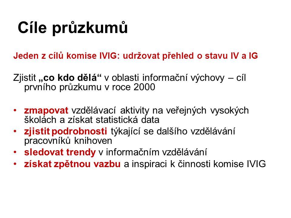 """Cíle průzkumů Jeden z cílů komise IVIG: udržovat přehled o stavu IV a IG Zjistit """"co kdo dělá"""" v oblasti informační výchovy – cíl prvního průzkumu v r"""