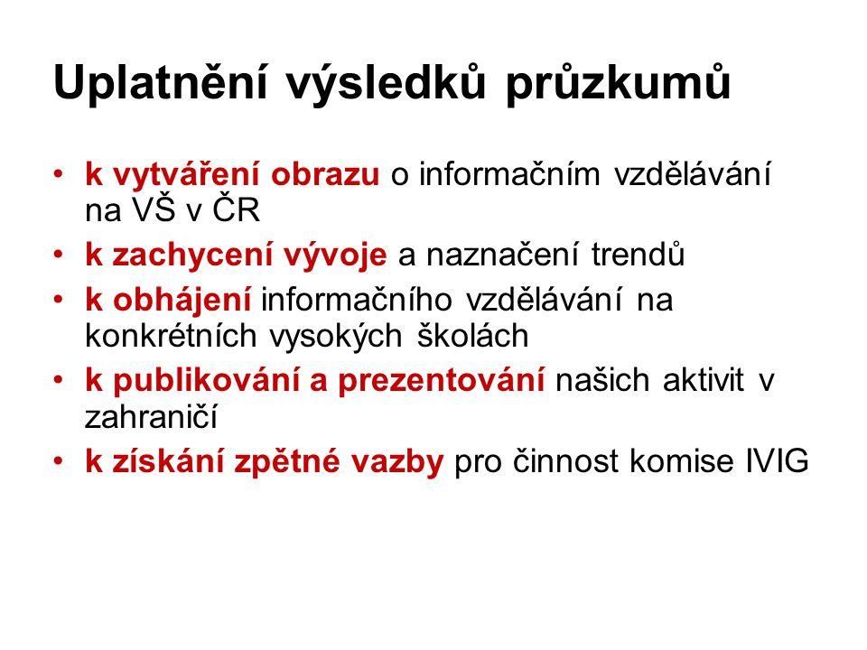 Uplatnění výsledků průzkumů •k vytváření obrazu o informačním vzdělávání na VŠ v ČR •k zachycení vývoje a naznačení trendů •k obhájení informačního vzdělávání na konkrétních vysokých školách •k publikování a prezentování našich aktivit v zahraničí •k získání zpětné vazby pro činnost komise IVIG