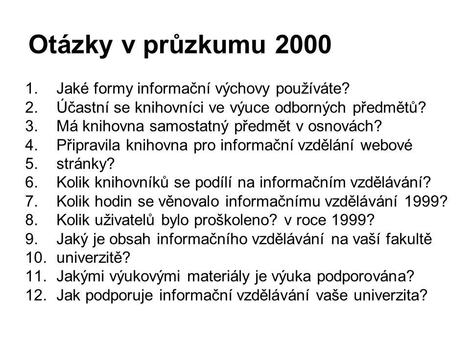 Otázky v průzkumu 2000 1.Jaké formy informační výchovy používáte? 2.Účastní se knihovníci ve výuce odborných předmětů? 3.Má knihovna samostatný předmě