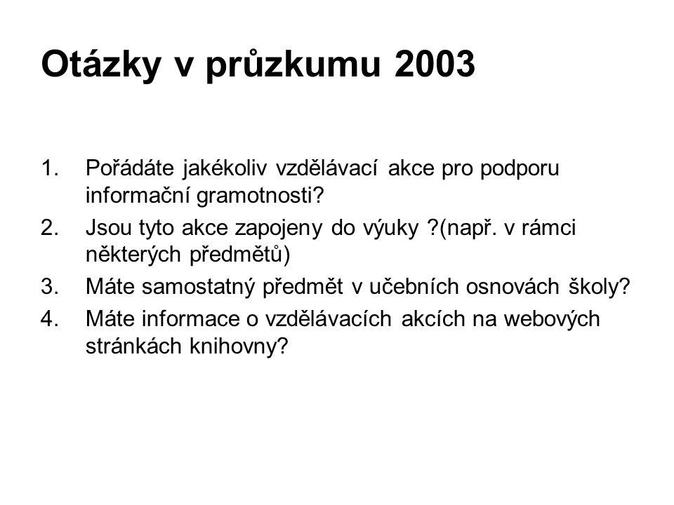 Otázky v průzkumu 2003 1.Pořádáte jakékoliv vzdělávací akce pro podporu informační gramotnosti? 2.Jsou tyto akce zapojeny do výuky ?(např. v rámci něk