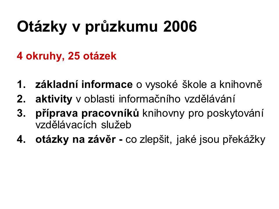 Otázky v průzkumu 2006 4 okruhy, 25 otázek 1.základní informace o vysoké škole a knihovně 2.aktivity v oblasti informačního vzdělávání 3.příprava pracovníků knihovny pro poskytování vzdělávacích služeb 4.otázky na závěr - co zlepšit, jaké jsou překážky