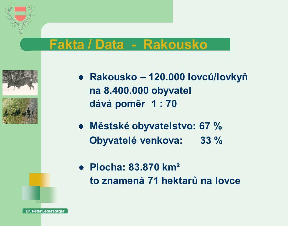 Fakta / Data - Rakousko  Rakousko – 120.000 lovců/lovkyň na 8.400.000 obyvatel dává poměr 1 : 70  Plocha: 83.870 km² to znamená 71 hektarů na lovce