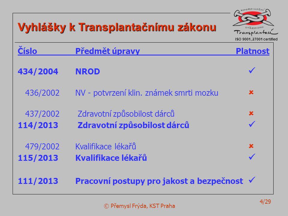 © Přemysl Frýda, KST Praha 4/29 ISO 9001, 27001 certified Vyhlášky k Transplantačnímu zákonu ČísloPředmět úpravy Platnost 434/2004NROD  436/2002NV - potvrzení klin.