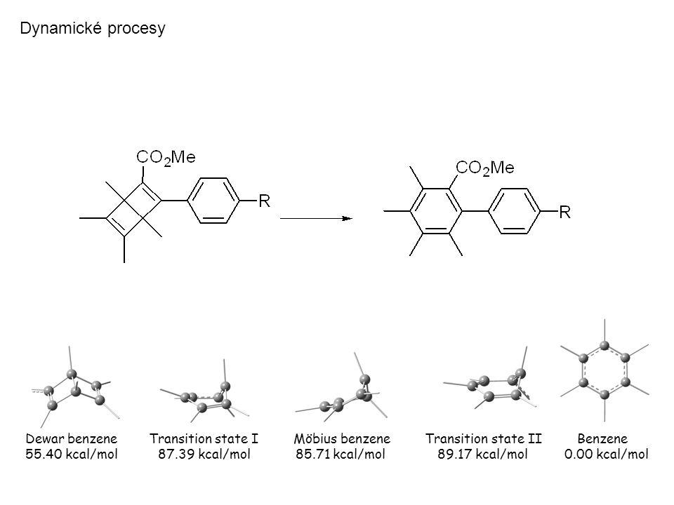 Dewar benzene Transition state I Möbius benzene Transition state II Benzene 55.40 kcal/mol 87.39 kcal/mol 85.71 kcal/mol 89.17 kcal/mol 0.00 kcal/mol